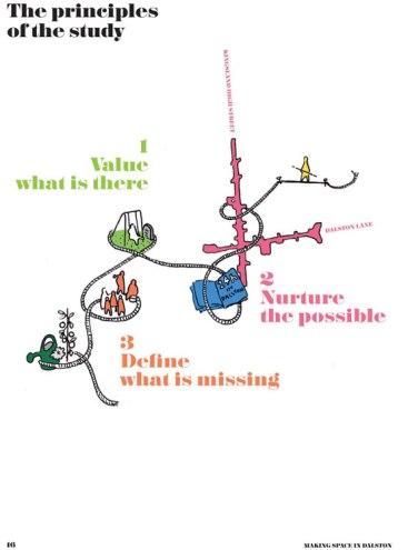 16-Concept-diagram-methodology-©-J-L-Gibbons-muf-architecture-art