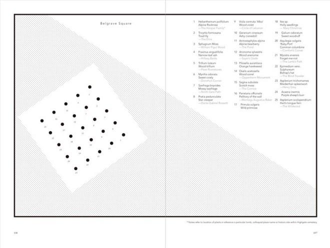landscape theory – Page 3